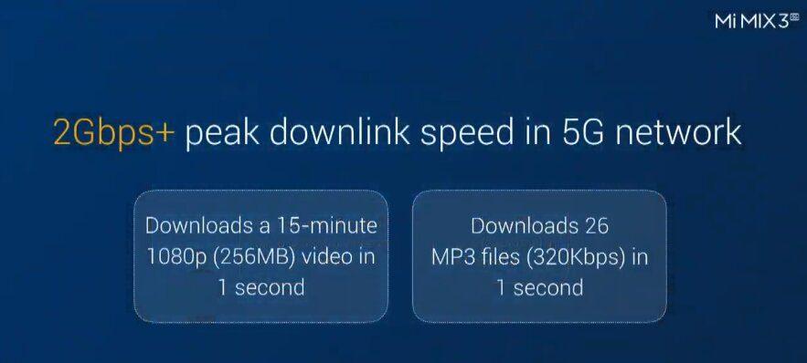Скорость 5G-сетей