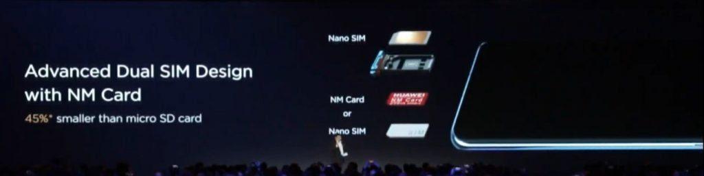 Слот для сим-карт и карты памяти