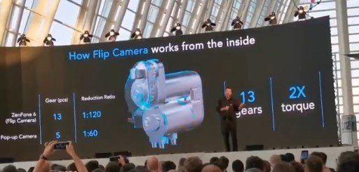 Механизм фронтальной камеры