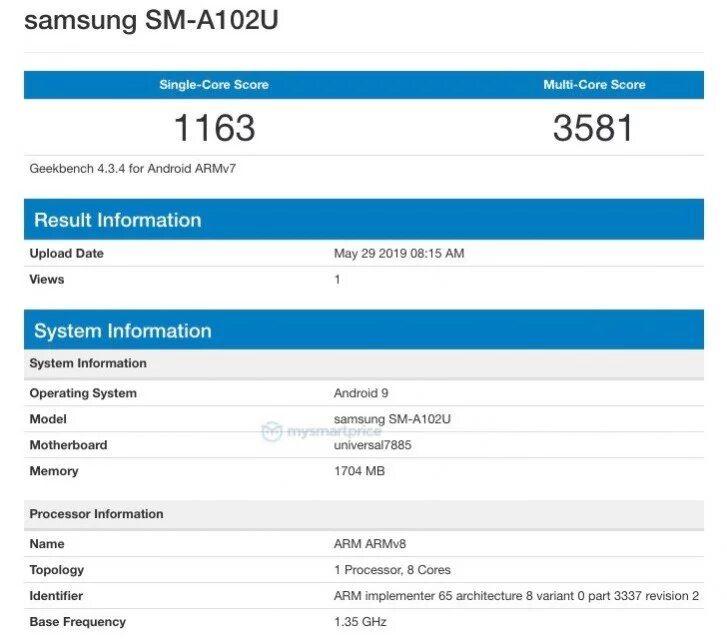 Samsung Galaxy A10e в GeekBench