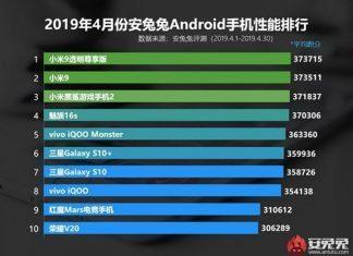 Топ 10 смартфонов по версии Antutu за апрель 2019-го