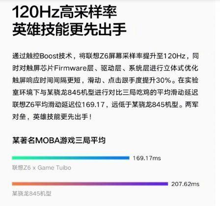Частота обновления экрана 120 Гц