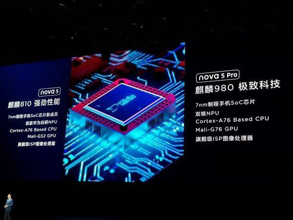 Процессоры в серии Nova 5