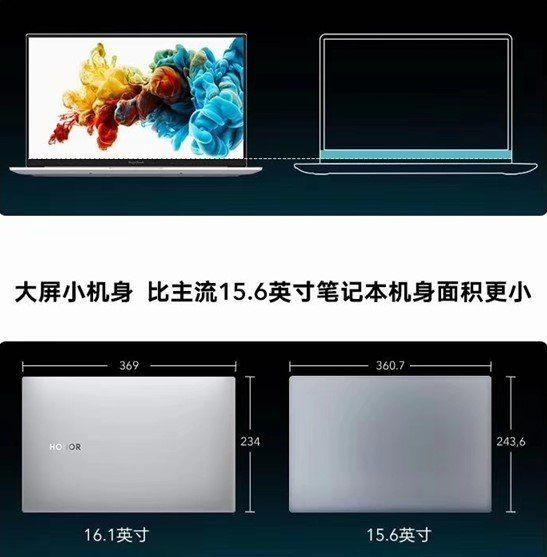Сравнение рамок и размеров с 15.6-дюймовым дисплеем