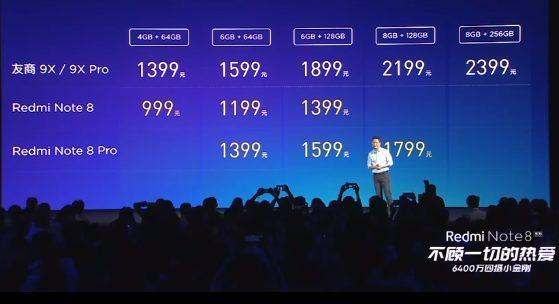 Сравнение цен с Honor 9X