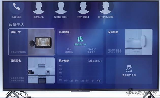 Фотография умного телевизора от Honor