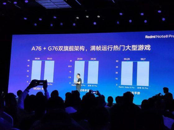 Сравнение с Honor 9X Pro