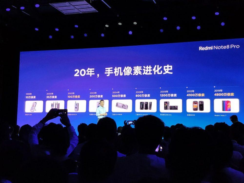Появление на рынке мобильных камер с высоким разрешением