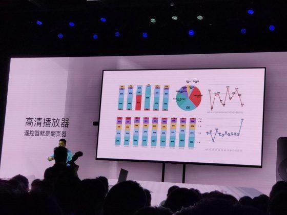 использования экрана для презентаций