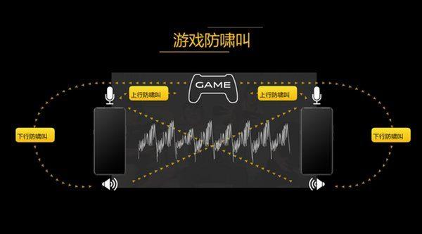 Качественный звук и микрофон для игры