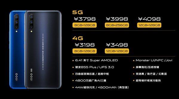 Цены на разные версии смартфона