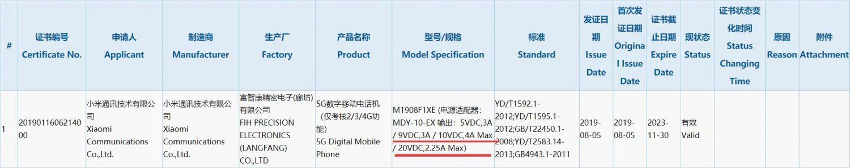 Смартфон прошел сертификацию в 3С