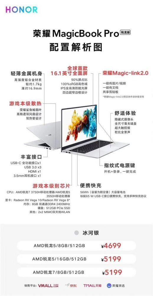 Все характеристики ноутбука