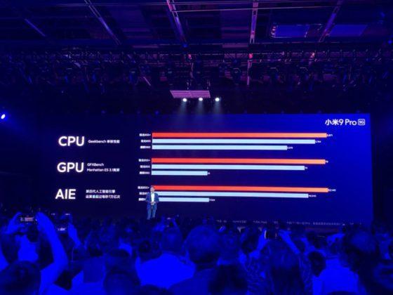 Сравнение скорости Snapdragon 855+
