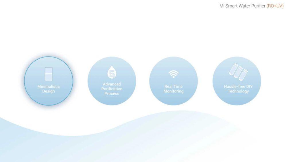 Новый очиститель воды от Xiaomi