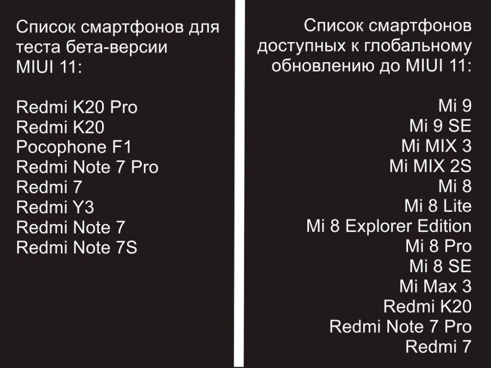 spisok-telefonov-dlya-miui-11