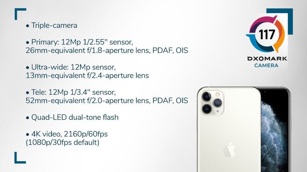 DxOMark тест камер флагманских смартфонов(2)