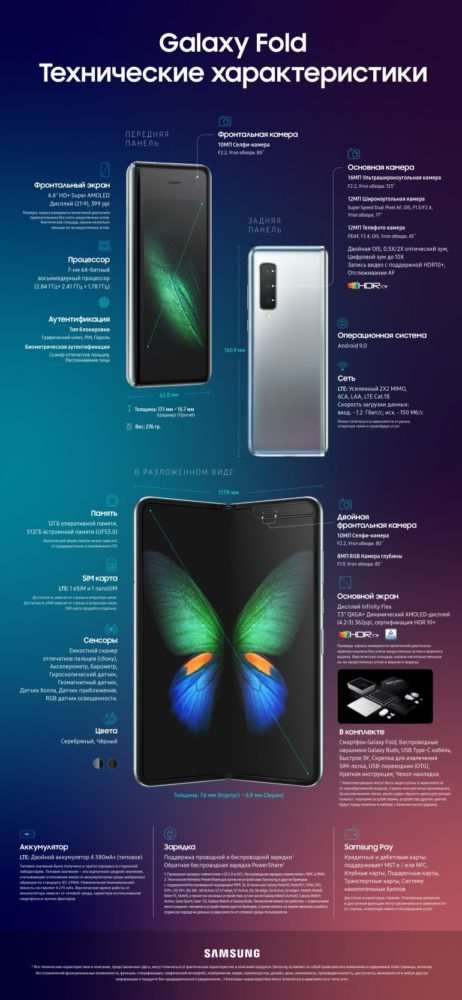 Galaxy Fold характеристики