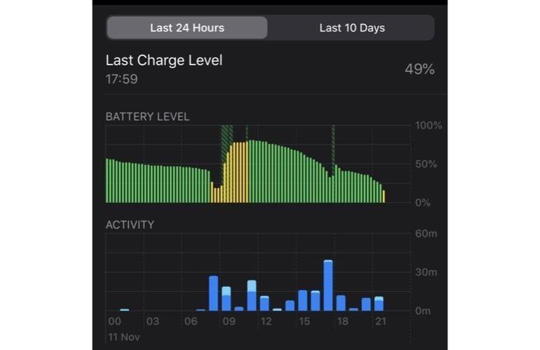 график работы батареи после обновления iOS 13-2-2