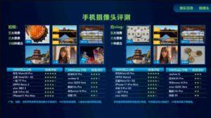итоги рейтинга China Mobile где Huawei Mate Pro 5G занял первое место