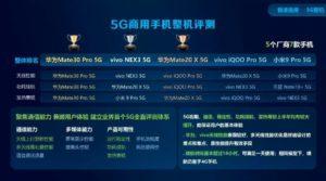 итоги рейтинга China Mobile где Huawei Mate Pro 5G занял первую строчку