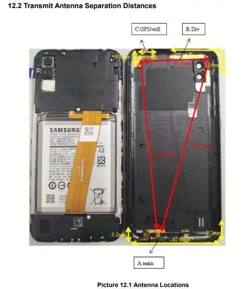Samsung Galaxy A01 - FCC