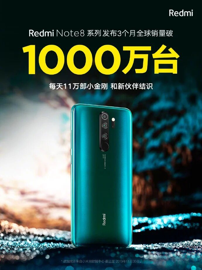 Продажи серии Redmi Note 8