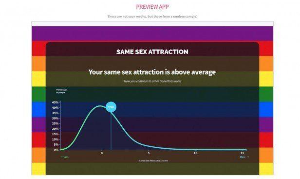 Приложение для определения гомосексуальности