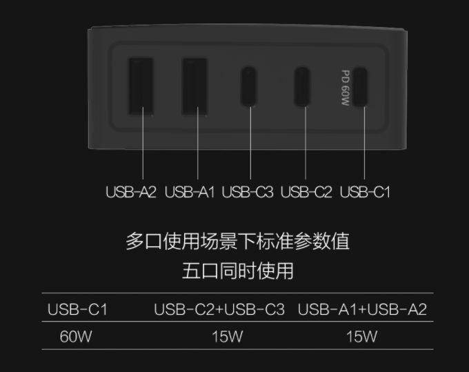 Xiaomi с номинальной мощностью 94 Вт