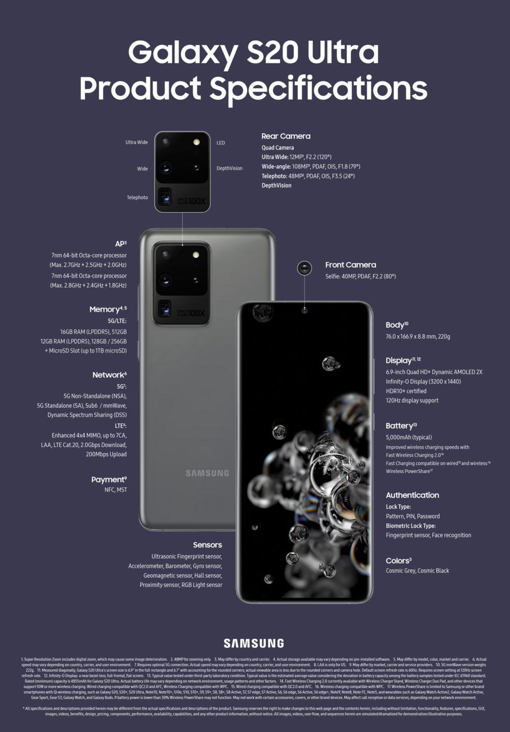 Samsung Galaxy S20 Ultra - технические характеристики