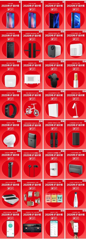 33 продукта Xiaomi получили премию IF Designer Aaward 2020