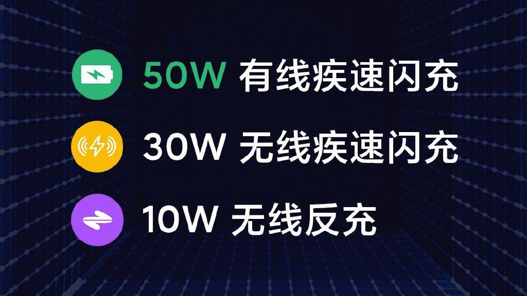 Xiaomi Mi 10 - виды зарядки