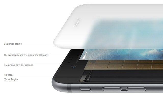 Для сравнения. Многоуровневый дисплей iPhone, благодаря которому осуществляется поддержка 3D Touch