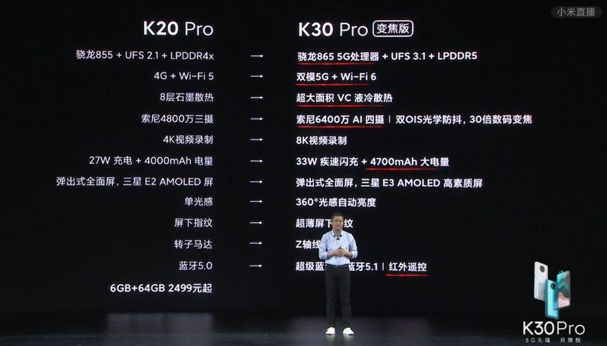 Сравнение с K20 Pro