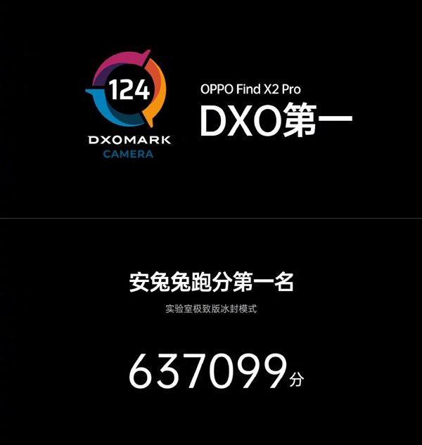Тест DxOmark и Antutu