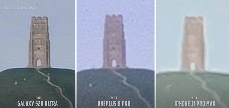 OnePlus 8 Pro в сравнении S20 Ultra, 11 Pro Max