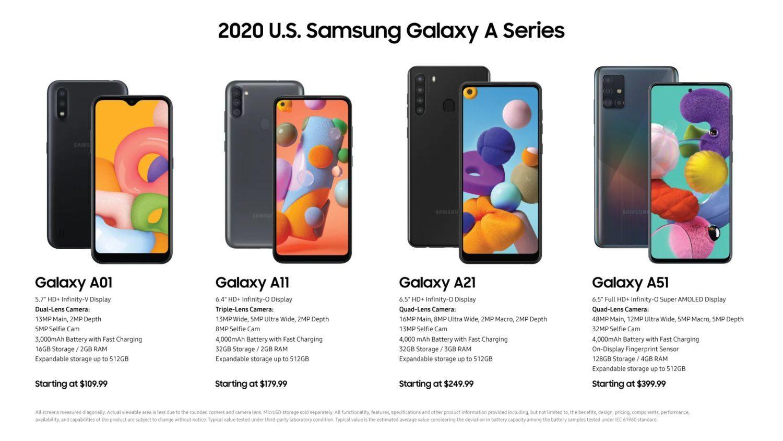 Samsung представила пять моделей в среднем ценовом диапазоне