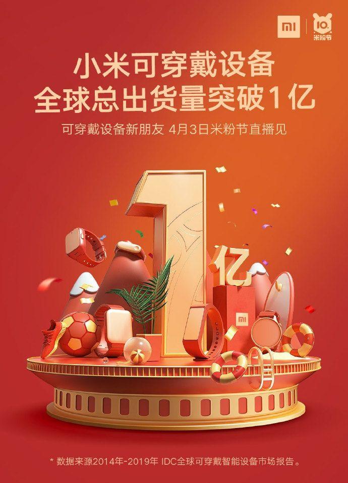 Отчет Xiaomi по продажам носимых устройств