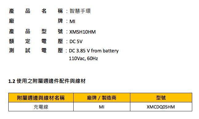 Xiaomi готовит не один, а два новых фитнес-браслета