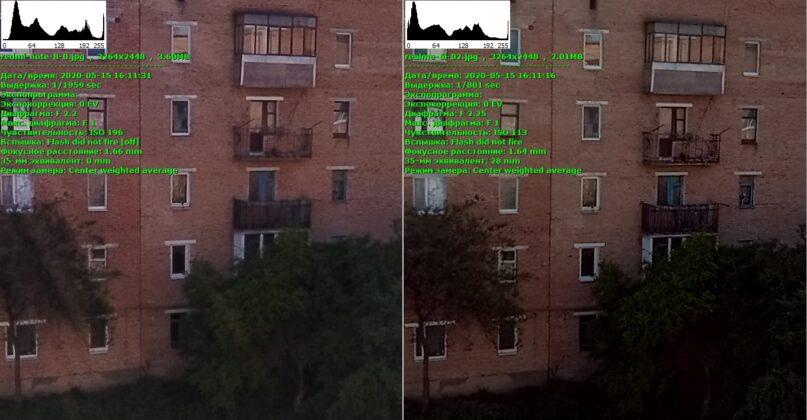 Сравнение утраширокоугольных датчиков