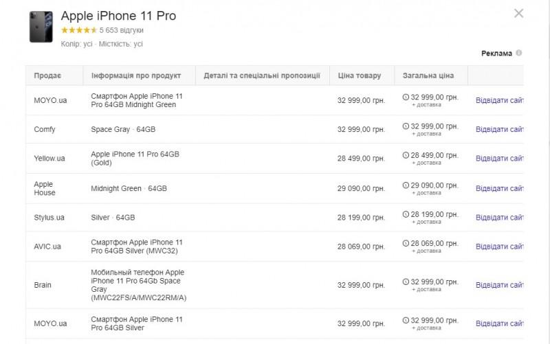 Подешевел iPhone 11 Pro