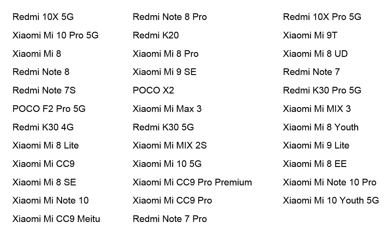 Перечень 35 смартфонов, получивших обновление MIUI 12