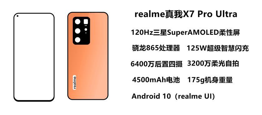 Realme готовит конкурента Xiaomi Mi 10 Ultra