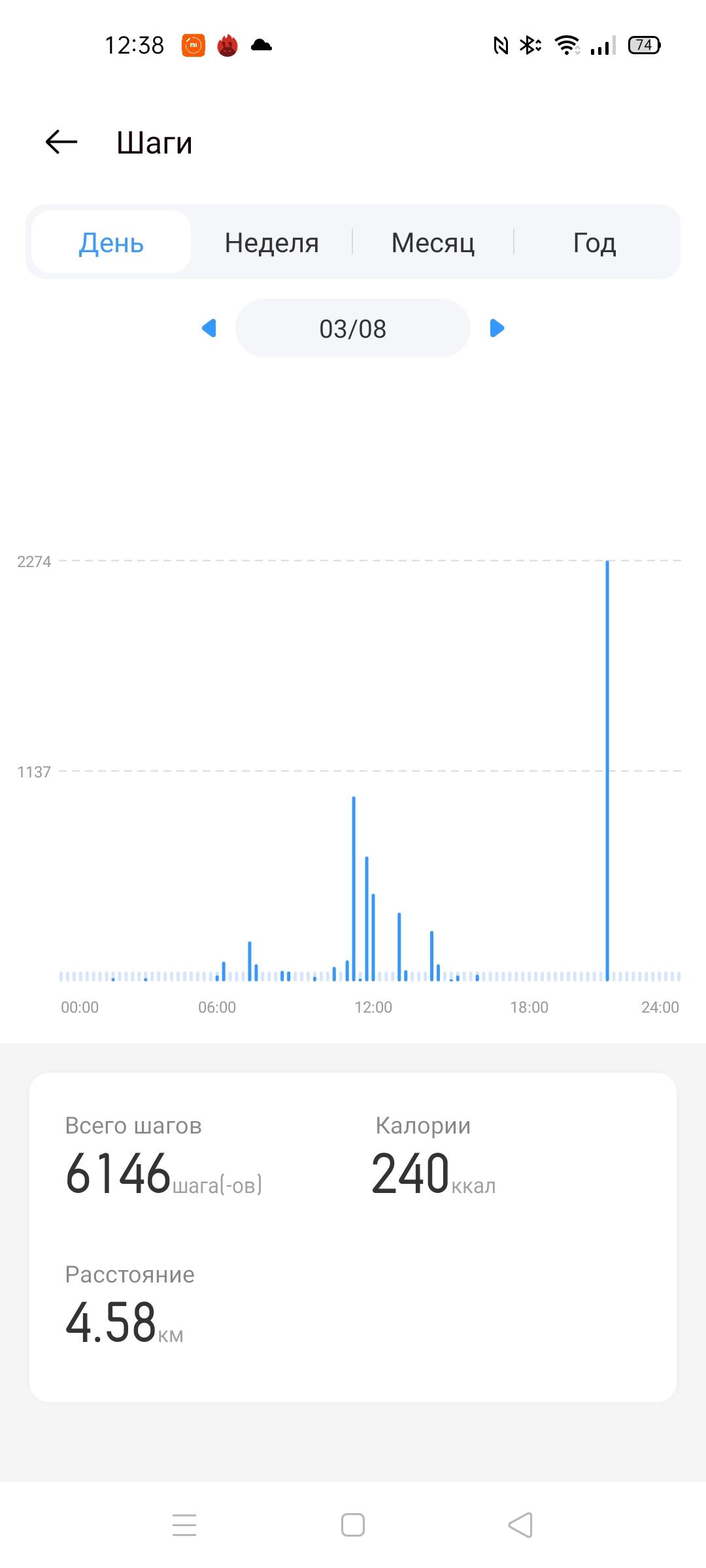 Ежедневная активность