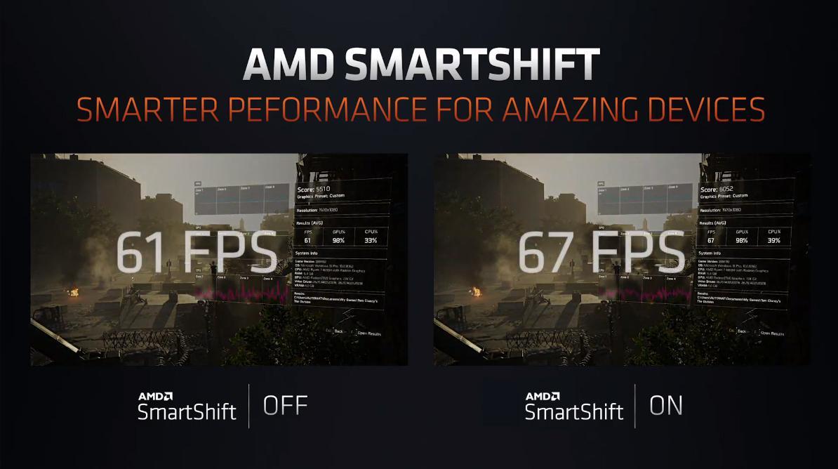 SmartShift в играх на PS5 может работать неправильно