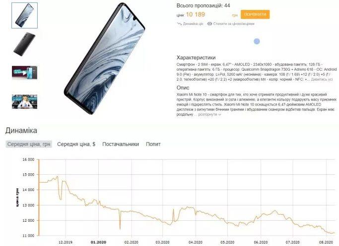 Xiaomi Mi Note 10 упал в цене