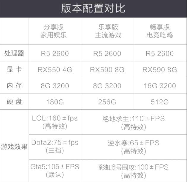 Xiaomi выпустила доступный игровой настольный ПК