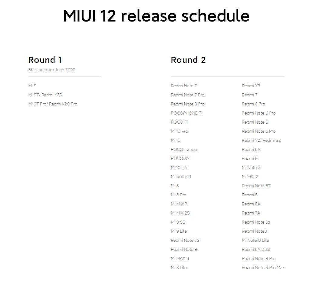 Xiaomi не уложилась в заявленные сроки распространения MIUI 12 для устройств второй волны