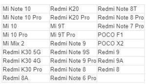 MIUI 13 - список смартфонов