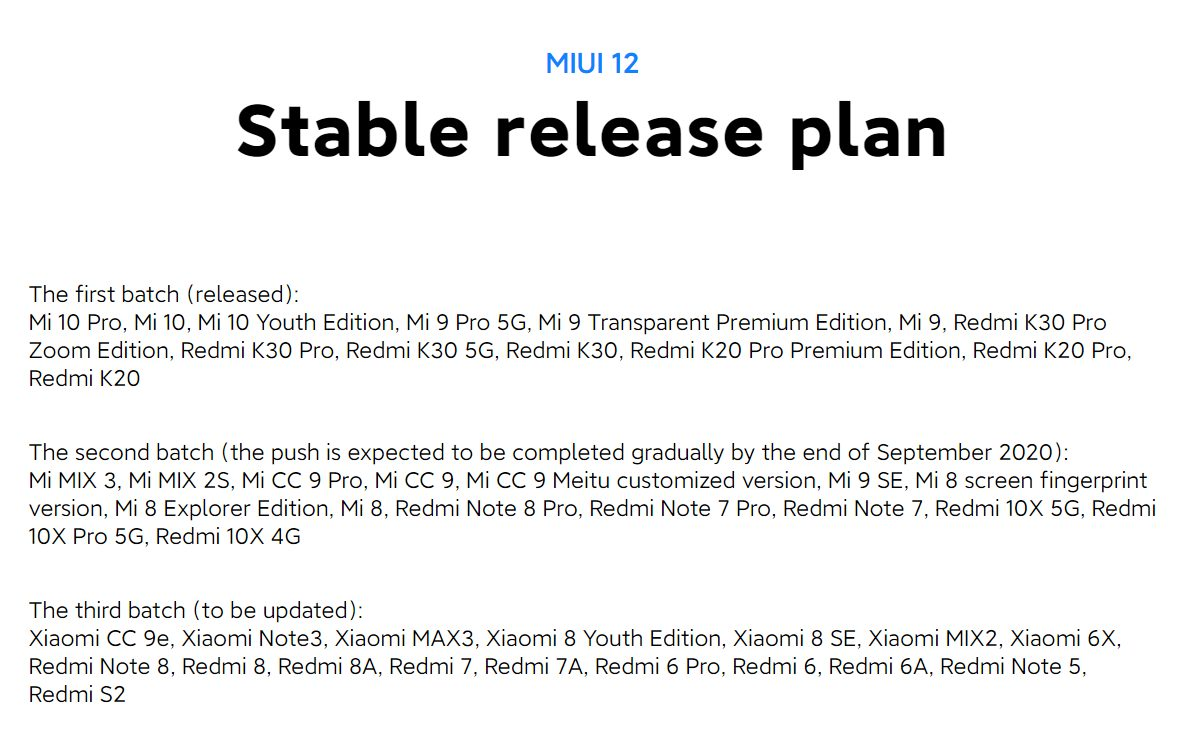 Официальный план отправки MIUI 12 тремя волнами